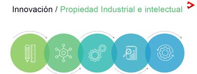 Ponencia: Propiedad industrial e intelectual